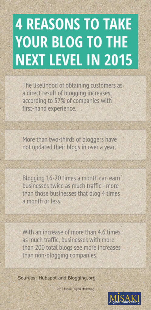 4 Reasons To Take Your Blog To the next level in 2015